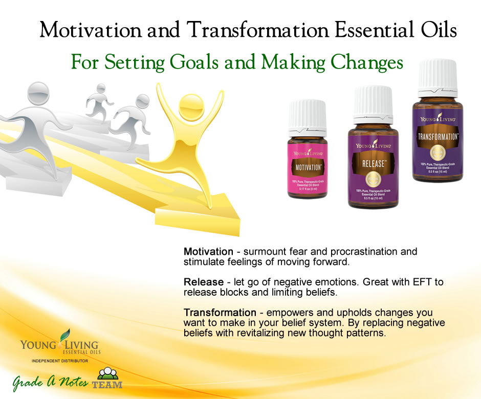 Essential Oils - Motivation, Transformation and Release With EFT for Goals and Resolutions